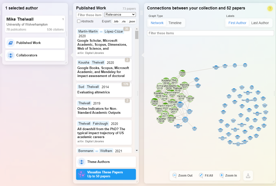 Screenshot of the visualisation of the connections between the original collection and the newly added papers